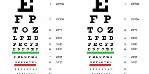 Good eye practices you and your entire family must follow