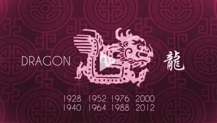 Will 2015 be lucky for you: The Dragon Zodiac