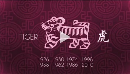 Will 2015 be lucky for you: The Tiger Zodiac