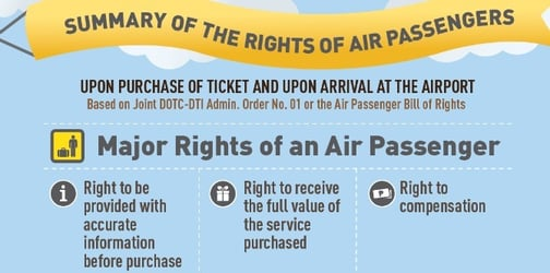 Are you aware of you and your family's rights as airline passengers?