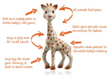 French teething remedy - 'Sophie the Giraffe' Teething Toys