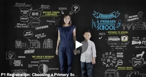 Choosing a primary school for your child? Here are some helpful tips.