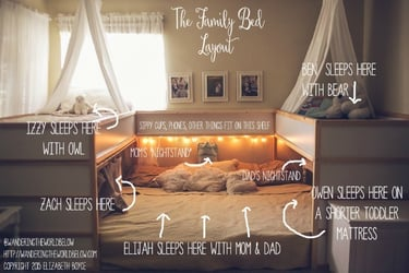 The ultimate IKEA hack for co-sleeping parents!