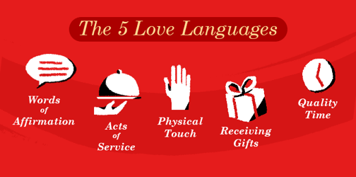 What is your language of love?