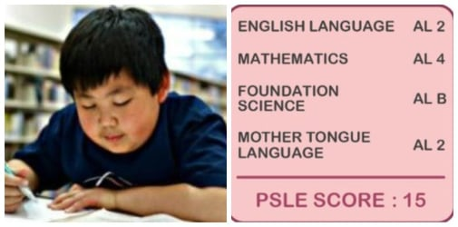 PSLE Changes From 2021: All About The New PSLE Scoring System