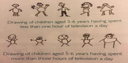 Do These Kids' Drawings Show the Scary Effect of Too Much TV?