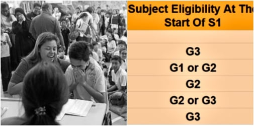 Here's How PSLE Scores Will Affect Secondary School Posting From 2024