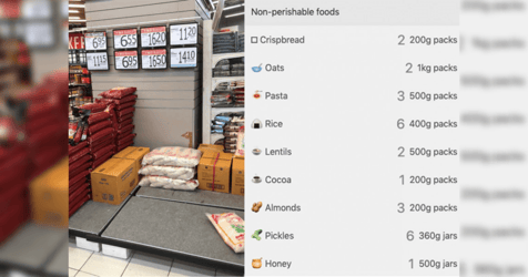 Online Calculator Shows How Much Food You Need For A 14-day Quarantine