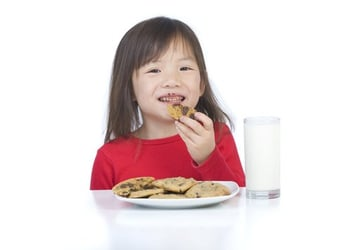 Is my child overweight?