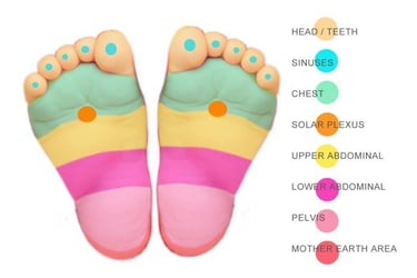 Reflexology To Sooth A Crying Baby