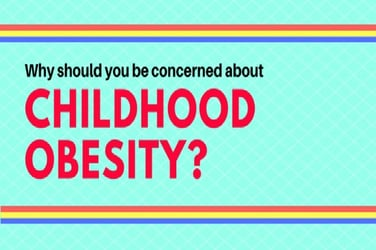 Infographic: Why should you be concerned about childhood obesity?