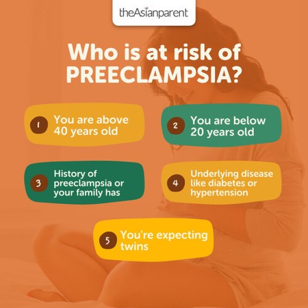 Who is at risk of Preeclampsia? 🤰🏻