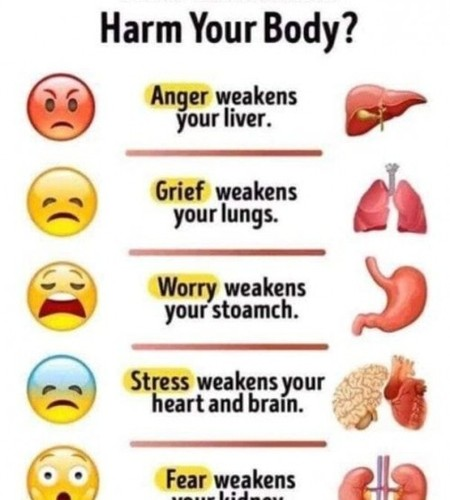 Emotions can harm your health