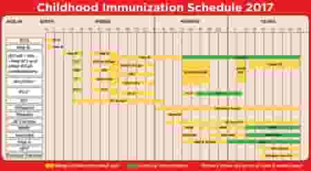 The Pinoy parent's guide to their child's immunization schedule
