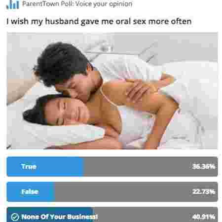 How important is oral sex for married women?