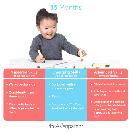 Toddler development and milestones: your 1 year and 3 month old