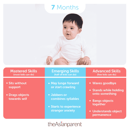 7 month old