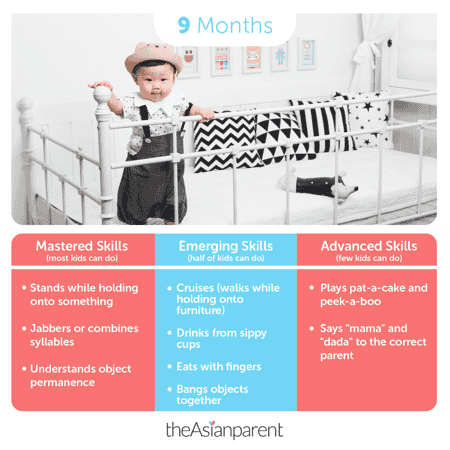 Baby development and milestones: your 9 month old baby