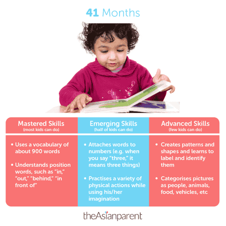 Child development and milestones: your 41 month old