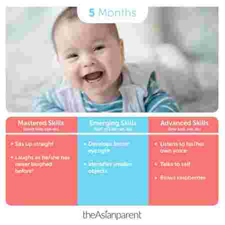 Baby Development And Milestones: Your 5 month Old Baby