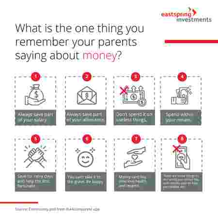 Money Lessons From Our Parents – And How They Shaped Our Money Parenting Style