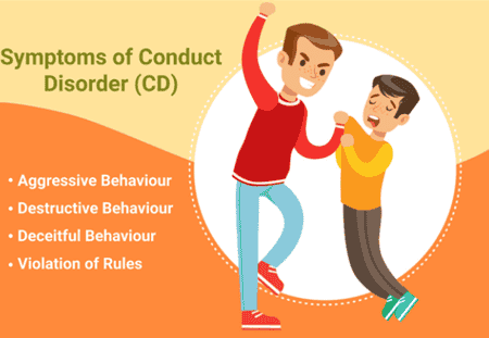 What Is Conduct Disorder? Does Your Child Have It?