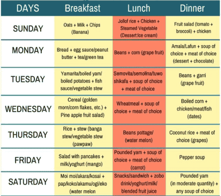 food time table
