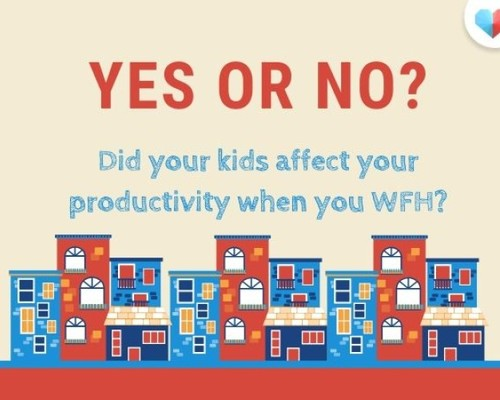 Has WFH affected your productivity?