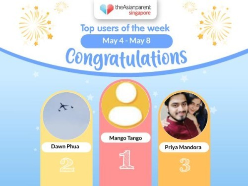 Top users from May 4 to May 8