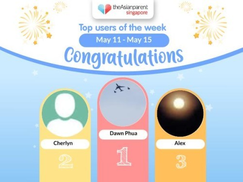 Top users from the week of May 11 to May 15