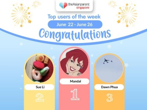 Top users from June 22 to 26