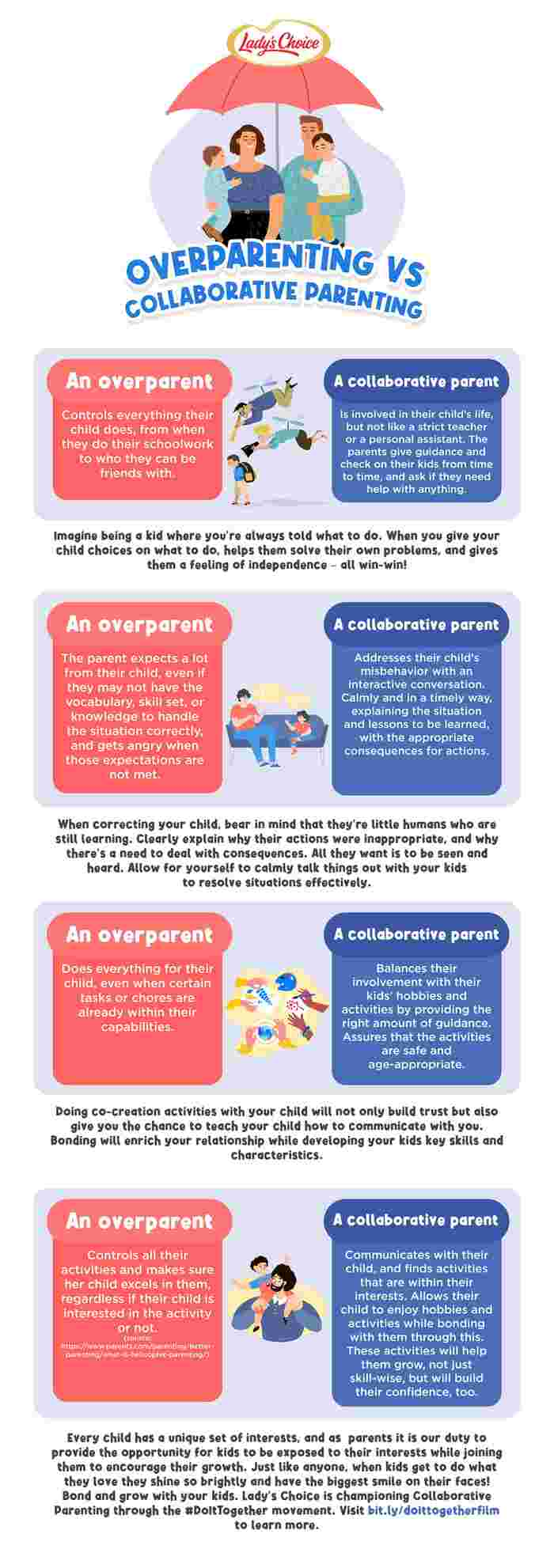 Are you at risk of overparenting your child?