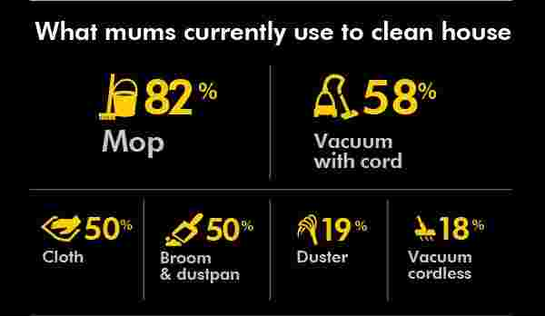 How to bust dust and eliminate allergens from your home