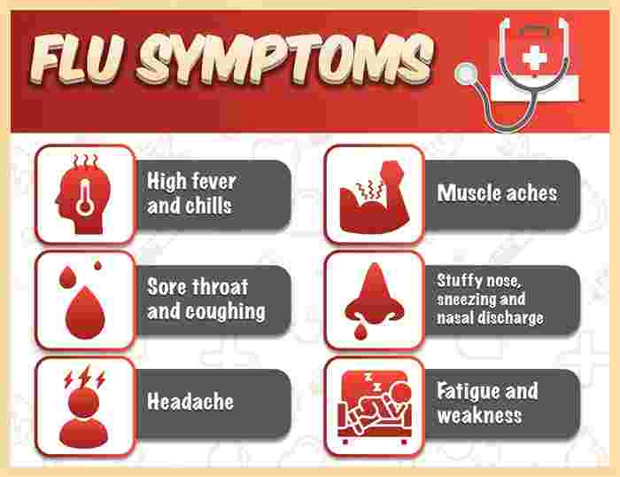 Flu Vaccine In Singapore: What You Need To Know To Avoid Complications