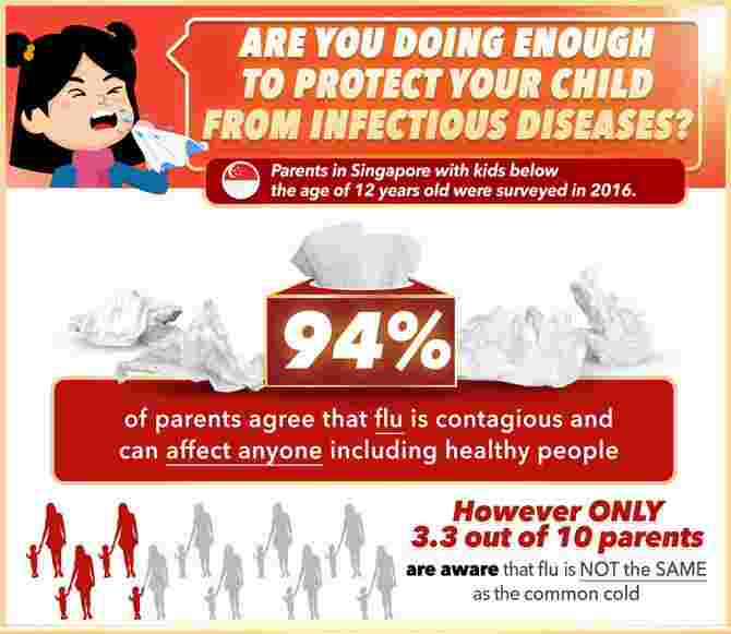 What you don't know can harm your kids: learn how to best protect them with these facts