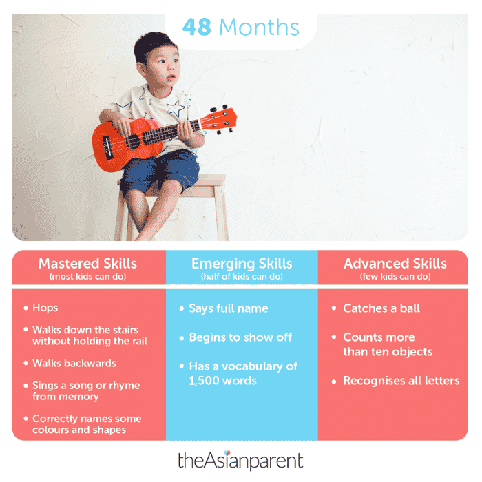 four year old development and milestones