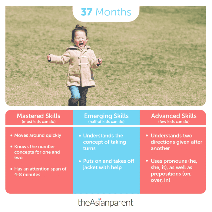 Child Development and Milestones: Your 3-Year-and-1-Month-Old