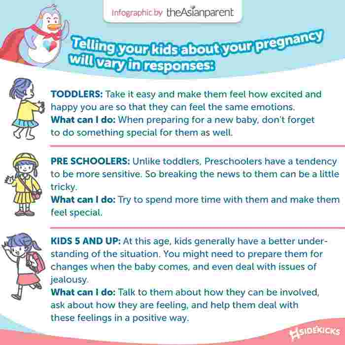 How Can Kids Help And Support Their Pregnant Mum?
