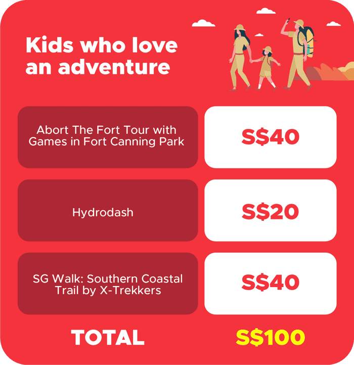 Fun Family Day Out with SingaporeRediscover Voucher