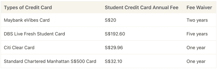 Does Your Teenager Really Need A Credit Card?