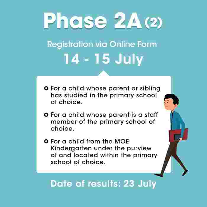 primary 1 registration results