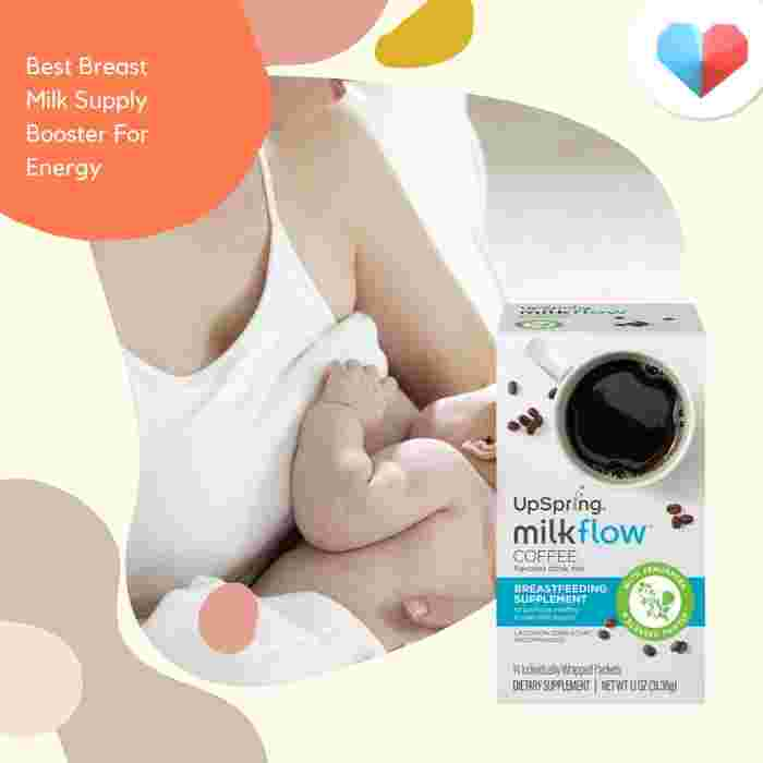 Milkflow Fenugreek + Blessed Thistle Lactation Supplement Coffee Drink Mix:Best Breast Milk Supply Booster For Energy
