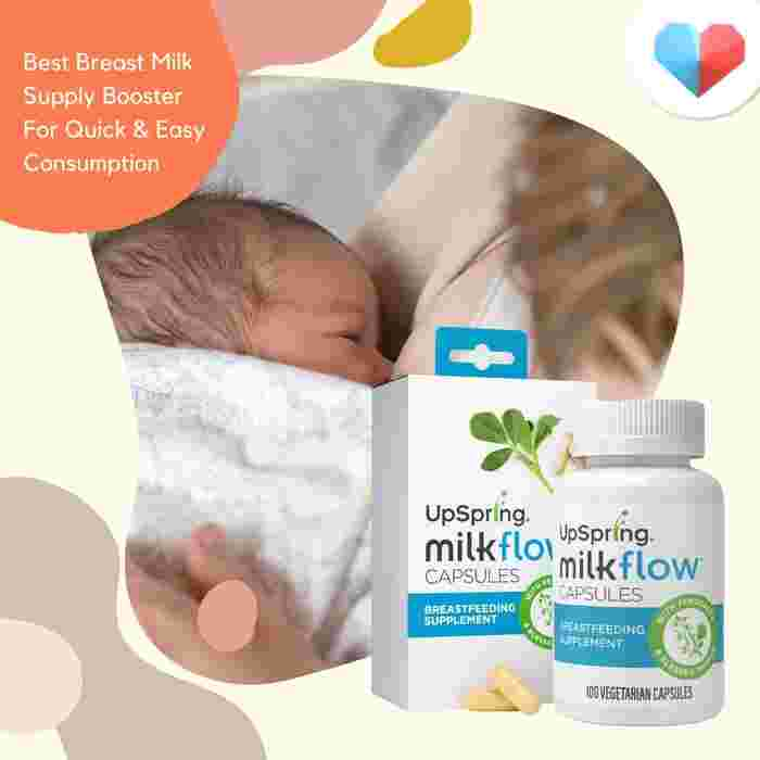 Milkflow Fenugreek with Blessed Thistle Capsules- Best Breast Milk Supply Booster For Quick & Easy Consumption