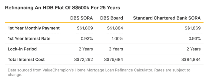 Can't Afford Your Mortgage Payments? Here Are 4 Things You Can Do