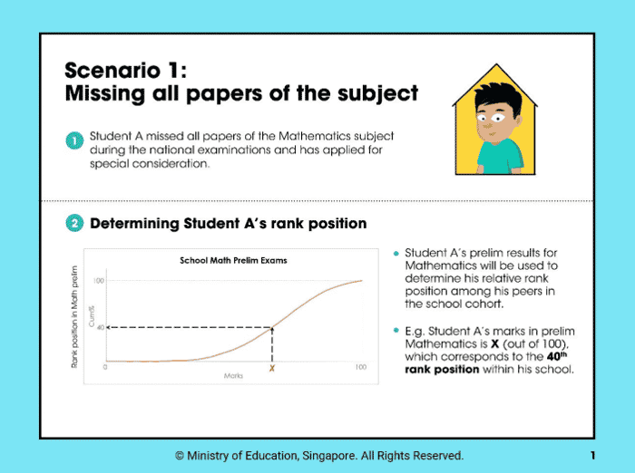 Students Affected By COVID-19 Who Miss Their PSLE Papers Can Apply For Special Consideration