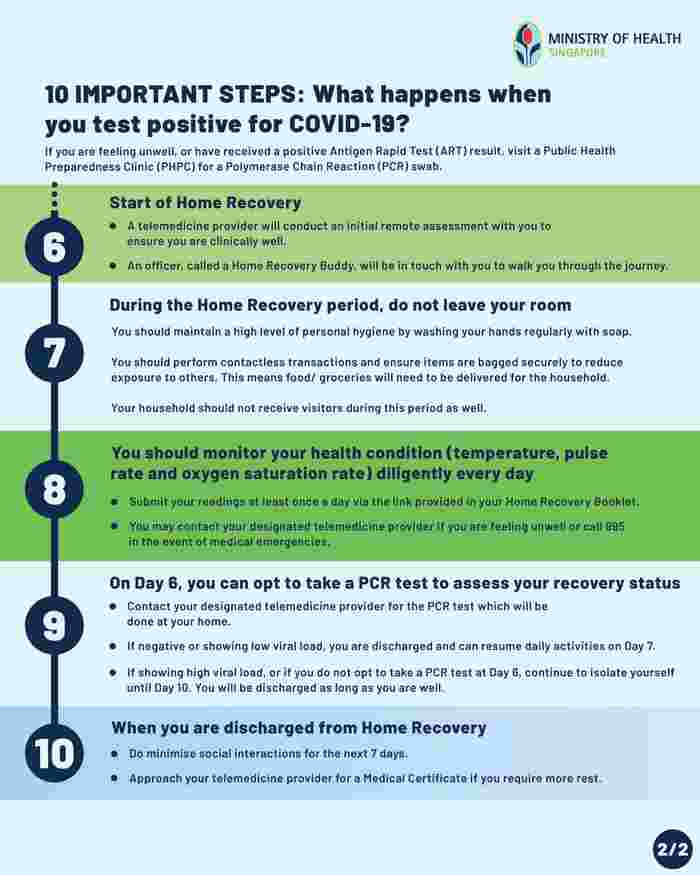 COVID-19 Health Protocols In Singapore: What You Can And Cannot Do Now