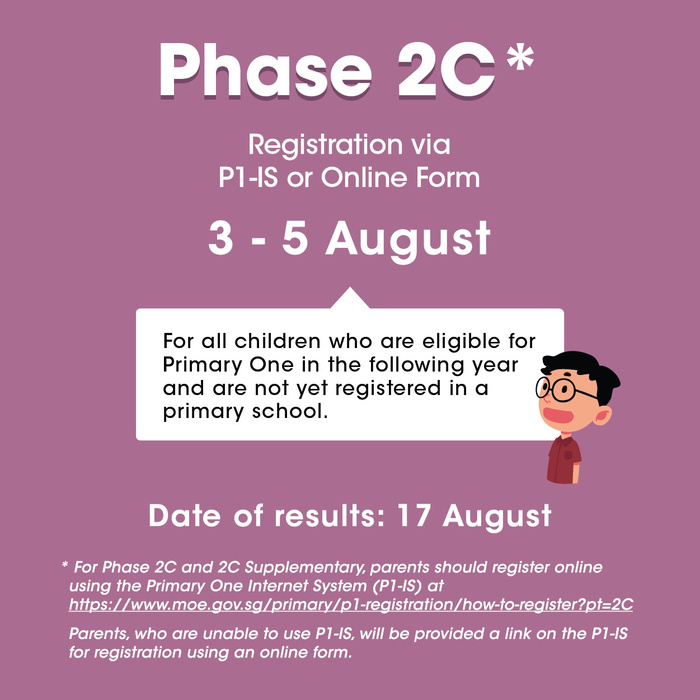 How To Prepare For P1 Registration 2021: A Helpful Guide For Parents