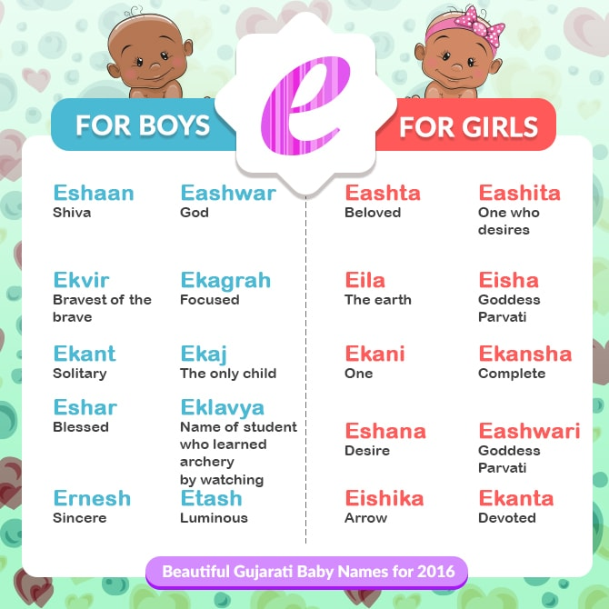 29+ Unique baby names with e information