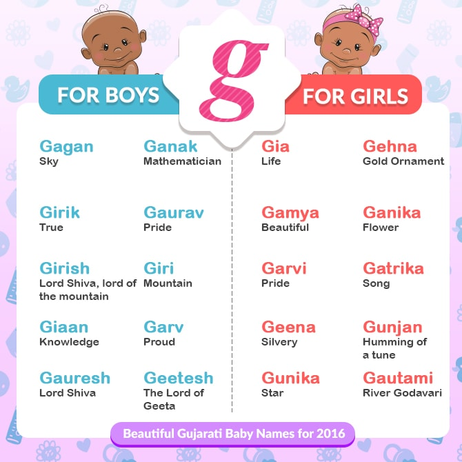 Girl Names That Start With The Letter G | geluidinbeeld