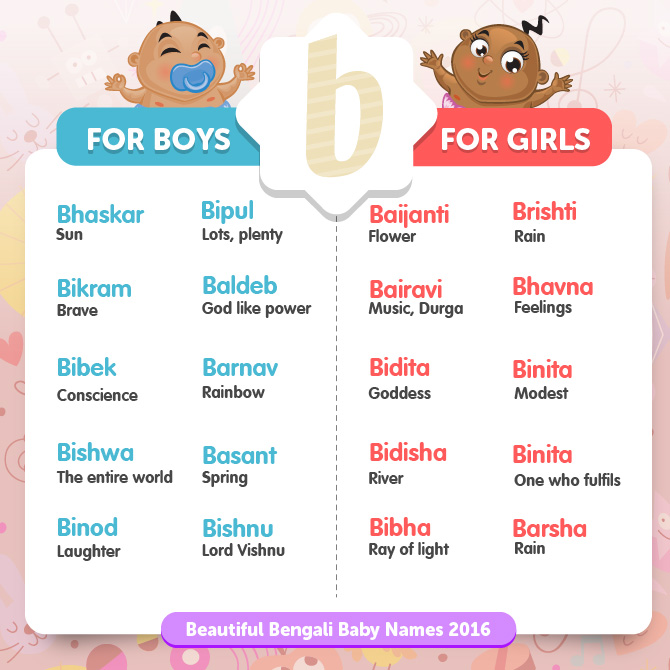 Beautiful Bengali Baby Names for 2016 | theIndusParent